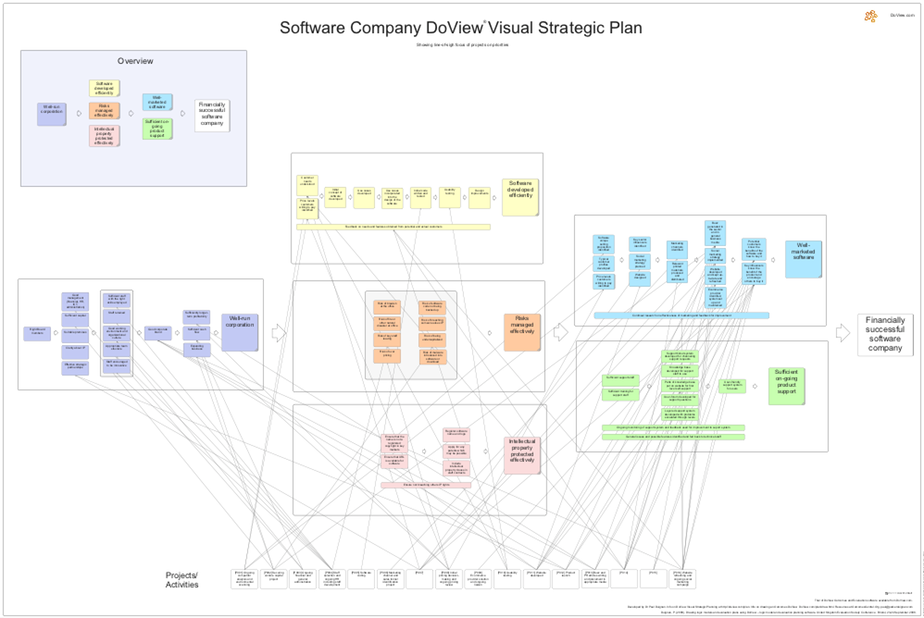 software-company-mapping